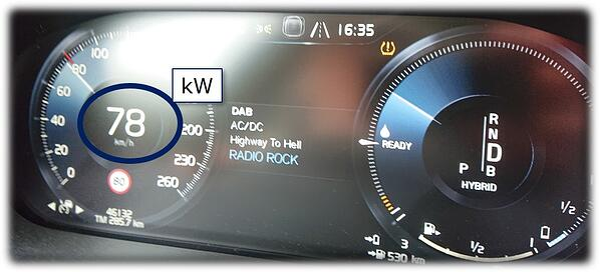 kW på Speedometer