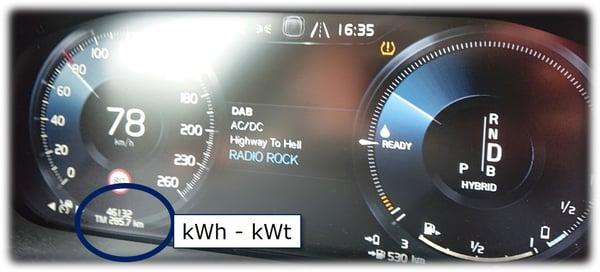 kWh kWt på Speedometer