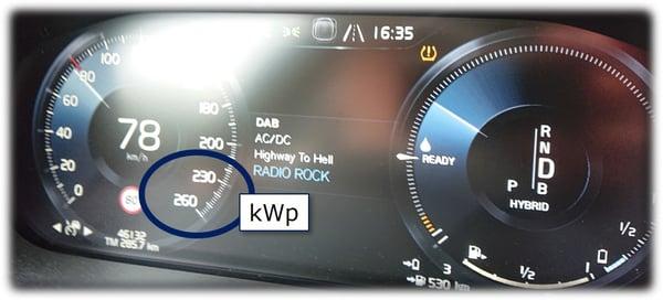 kWp på Speedometer